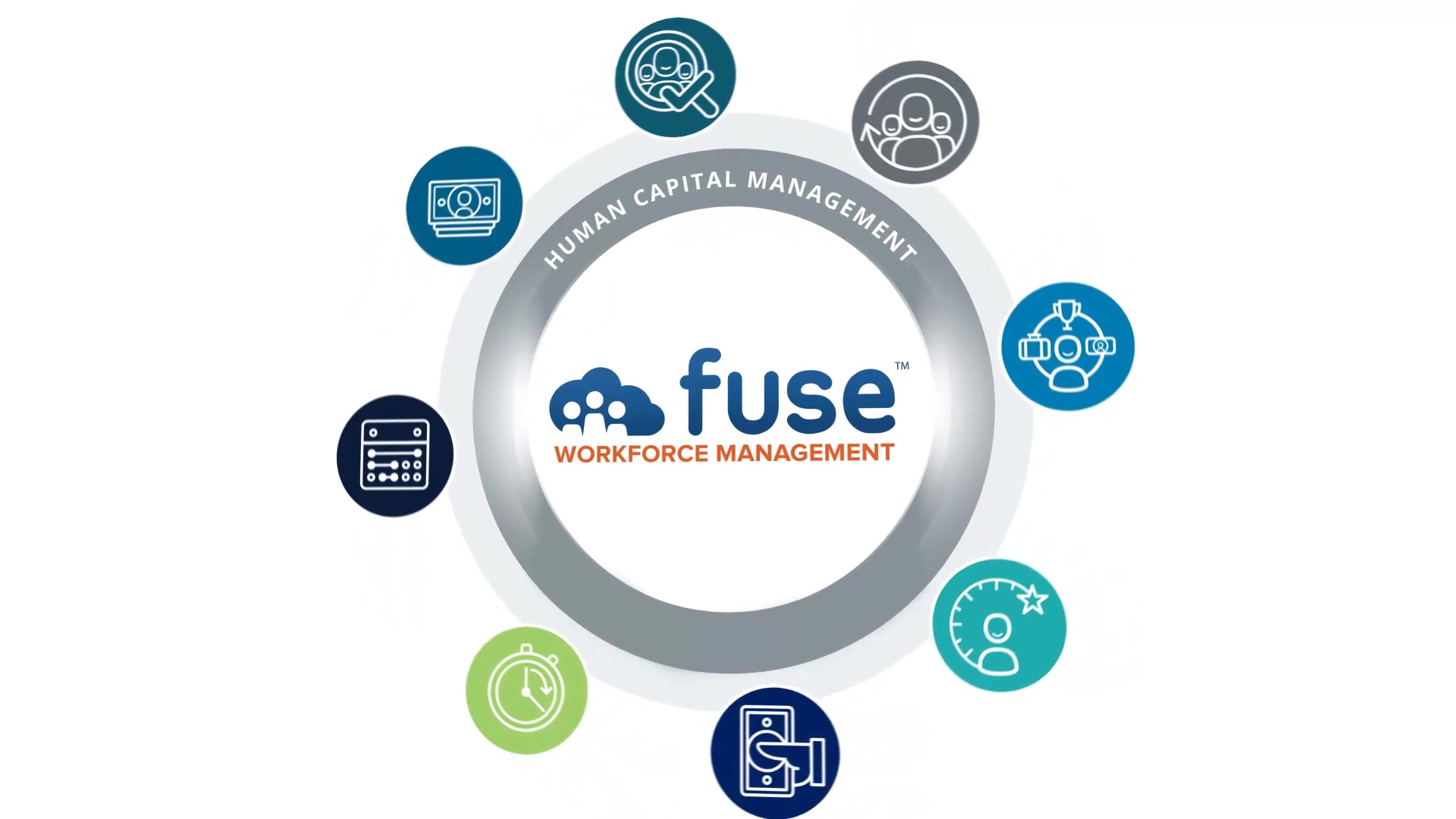 Fuse Workforce Management - WFR Video