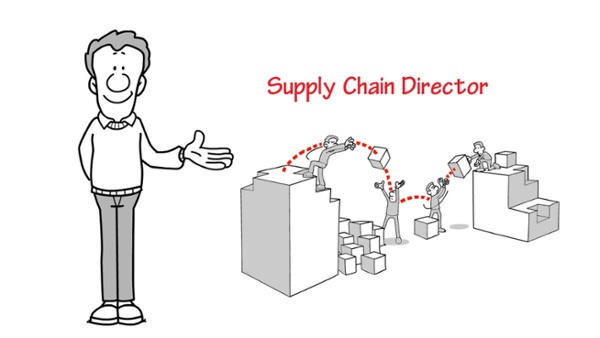 Navigator_SupplyChainManagement