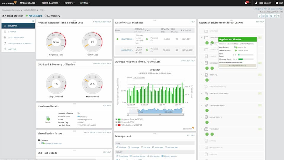 Monitor, Troubleshoot and Optimize Your Virtual Environment with SolarWinds Virtualization Manager