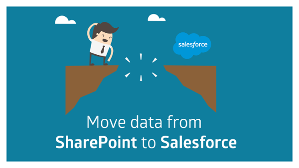 Video Migrate SharePoint to Salesforce