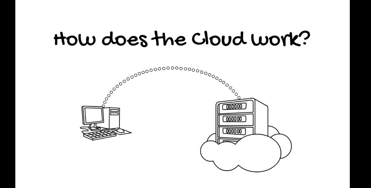 Cloud in Plain English by Sean webinar, 2019-August-06