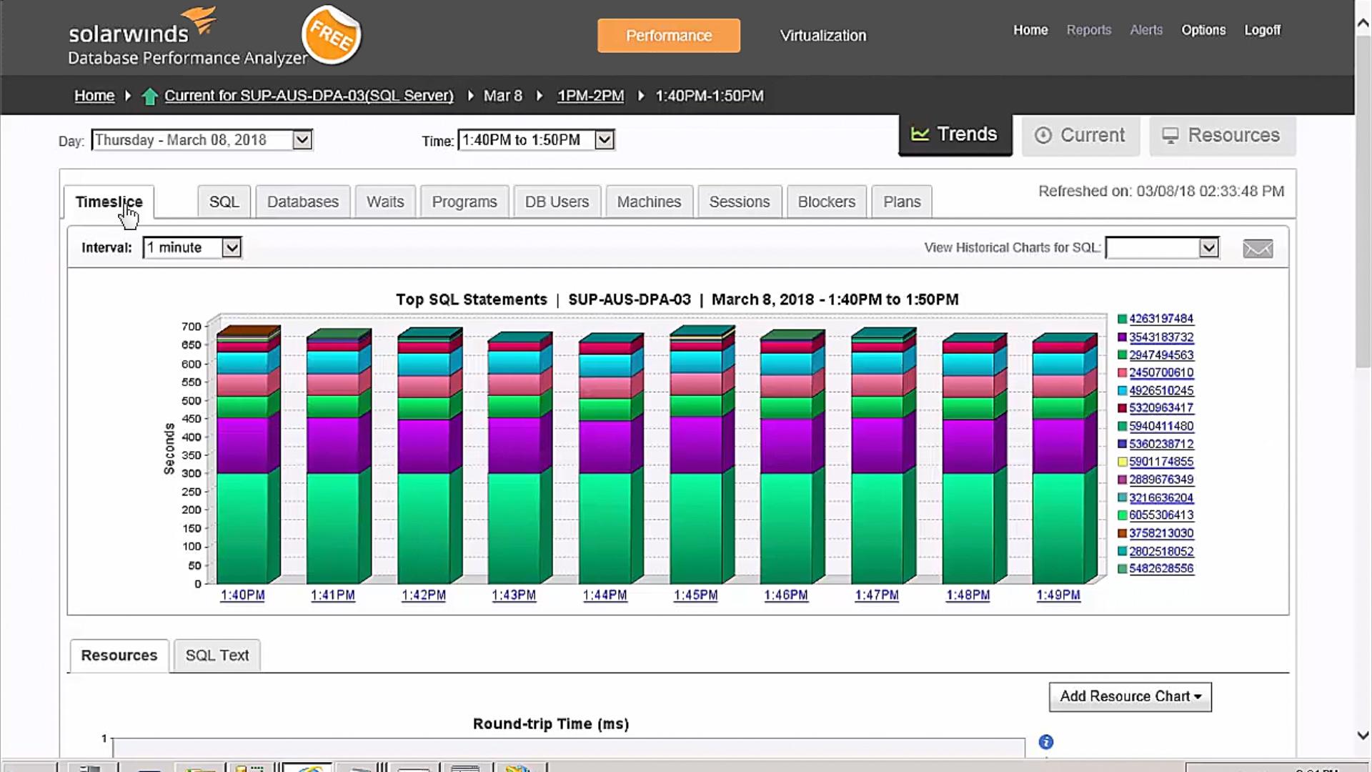 free database performance analyzer solarwinds