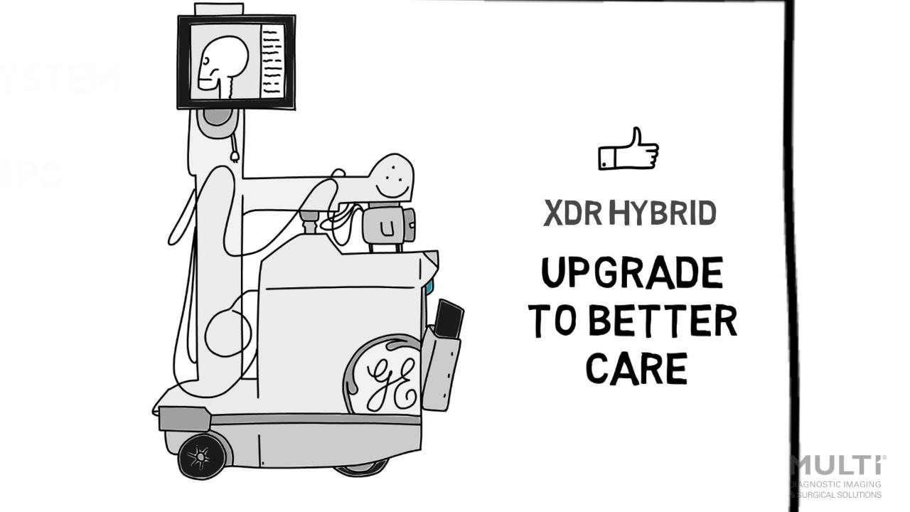 Multi XDR Hybrid
