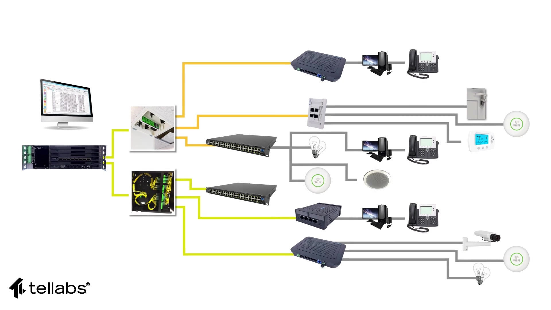 Tellabs_Optical-LAN_Overview