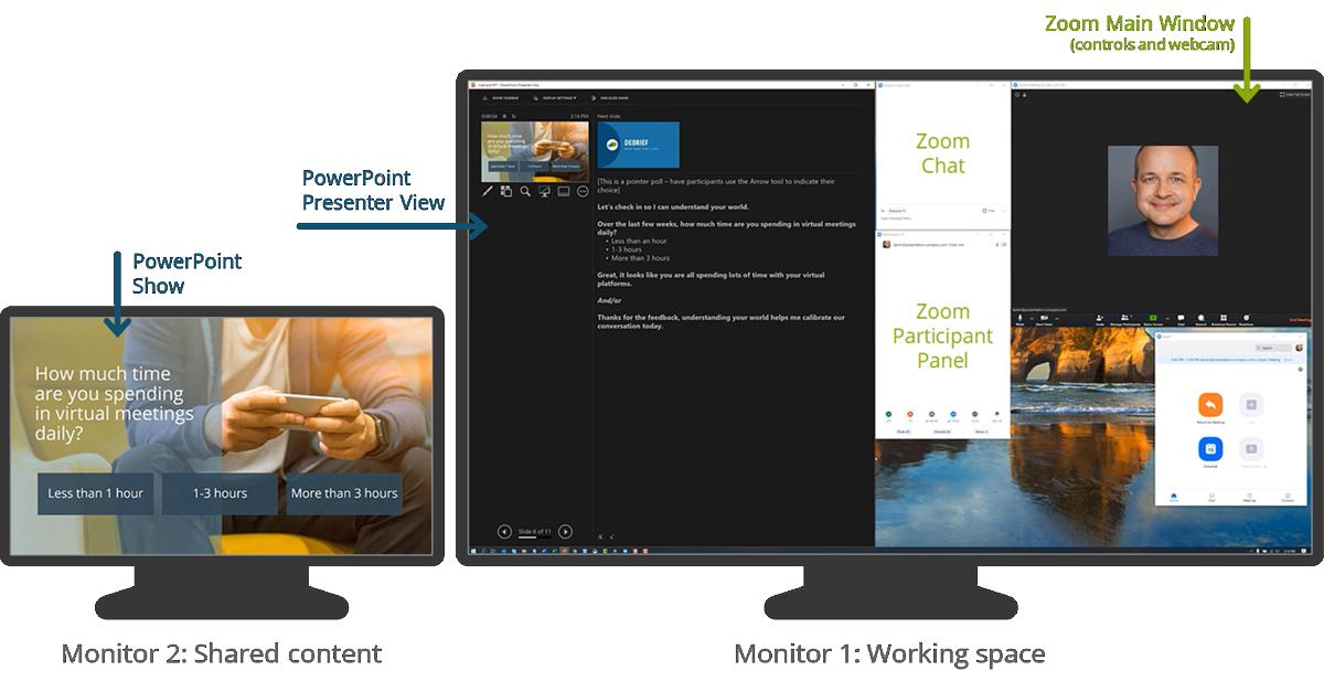 SOP HoV 01 - Setup for Zoom 2020.03.19