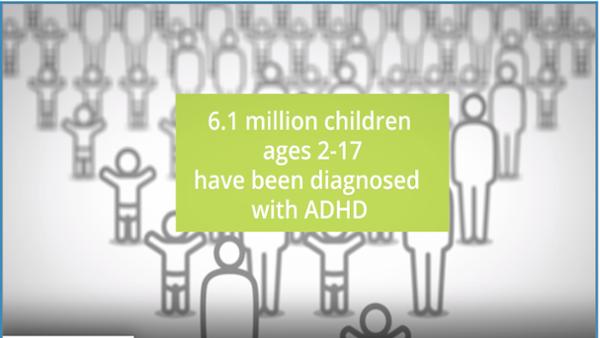 Brain Balance Achievement Centers — ADHD v2