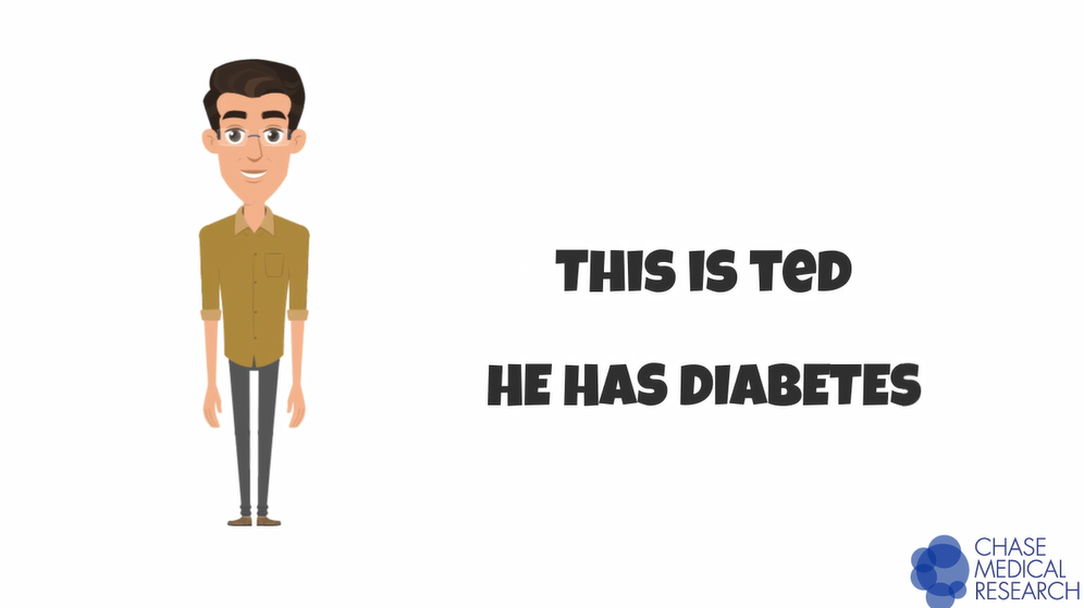 Ted Diabetes Animation