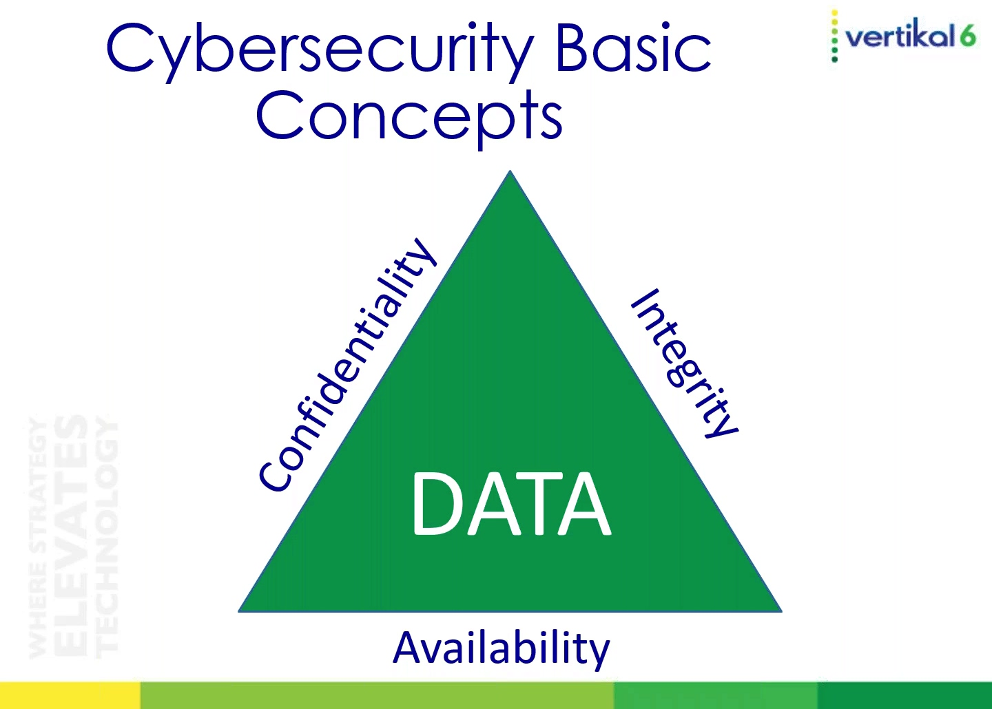Cybersecurity Approach March 19-2
