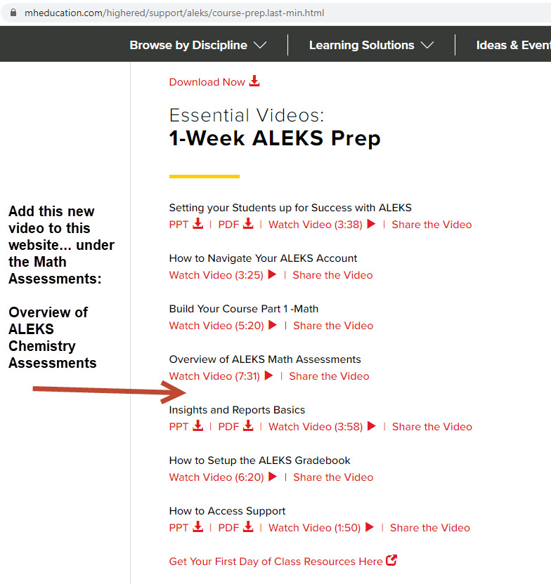 Overview of ALEKS Chemistry Assessments