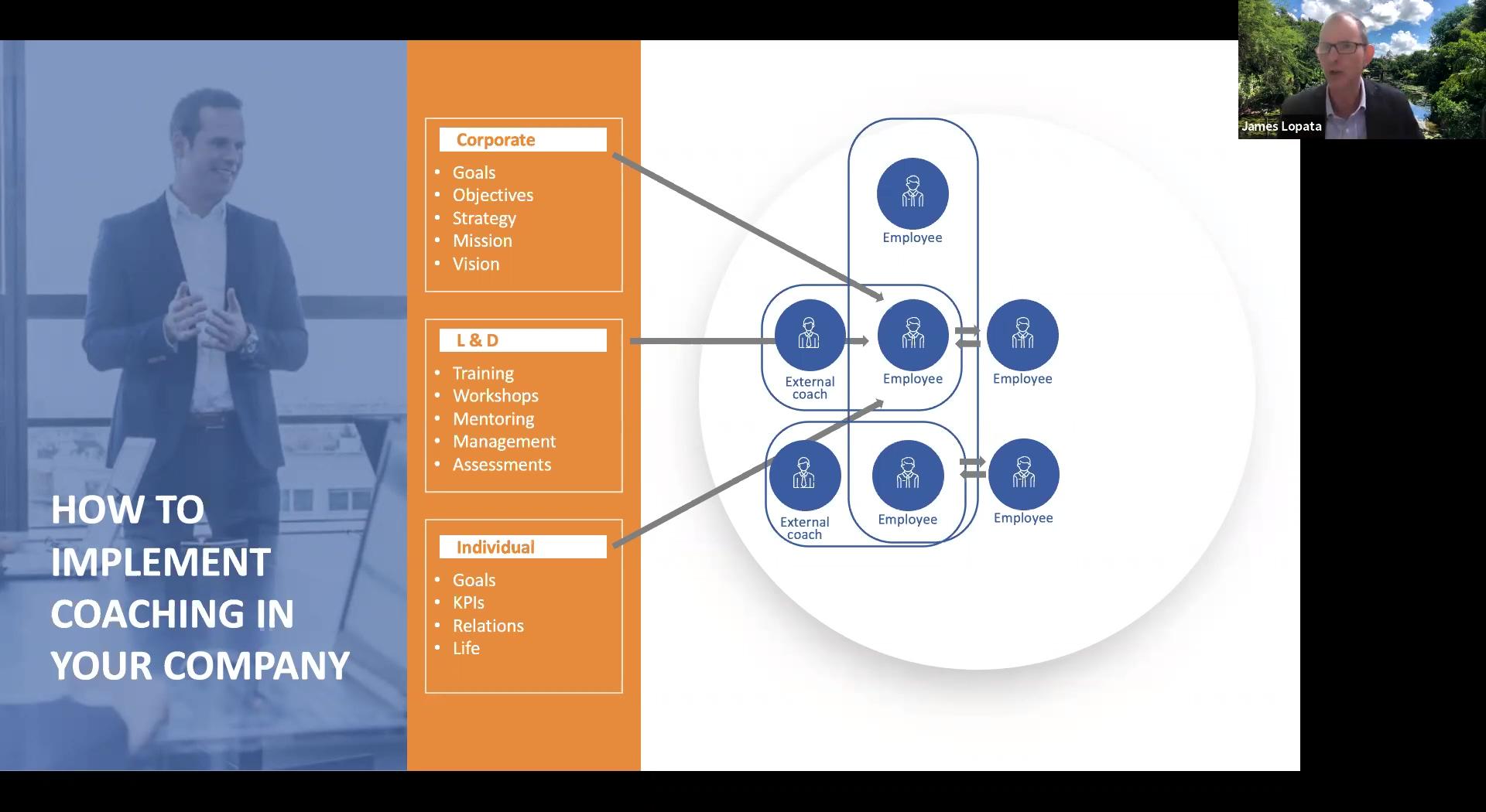 Coaching for Change Management Webinar Replay