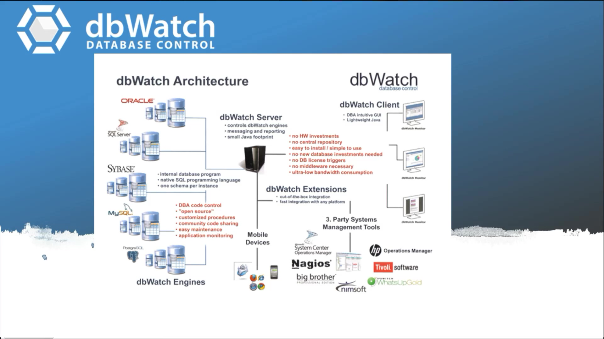 dbWatch Episode 2A May 29, 2019