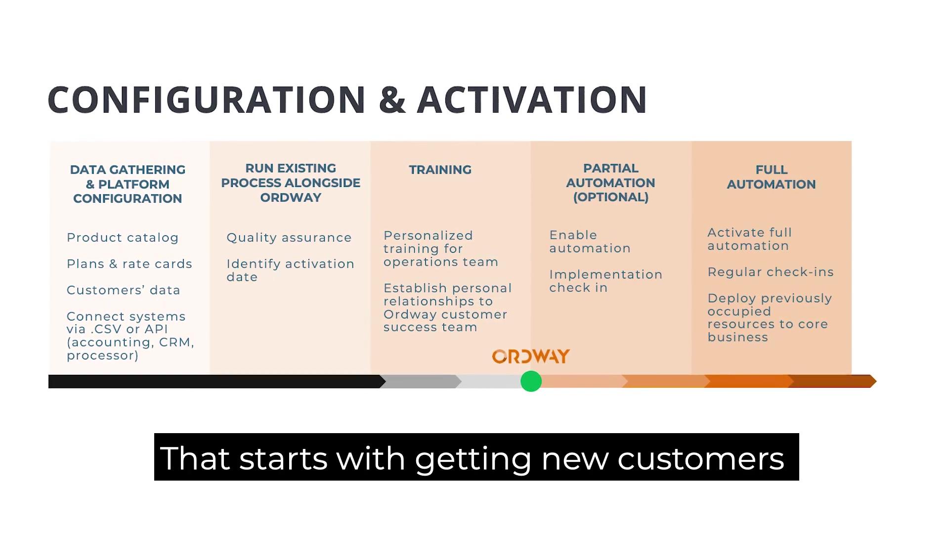 Ordway-Customer-Success-v1