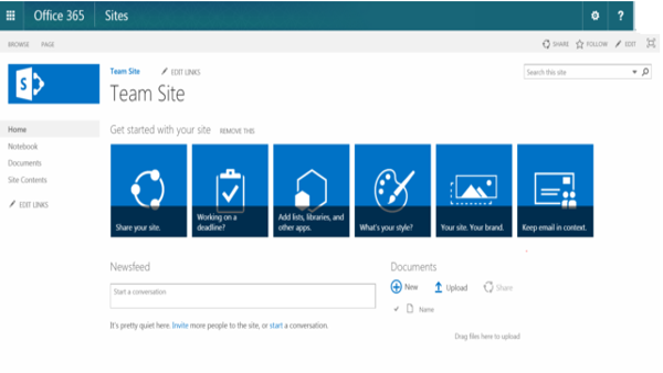 SharePoint add-in for content integration with any content repository