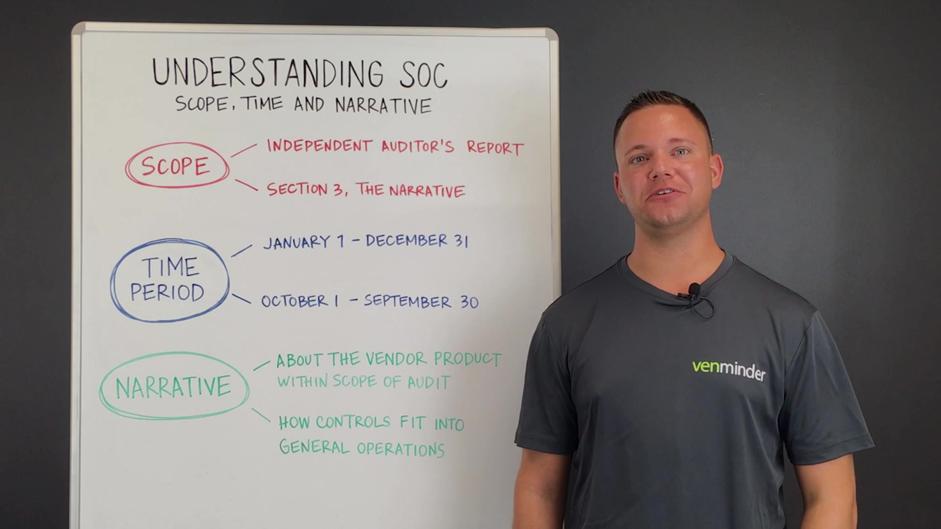 38-Understanding SOC Scope, Time and Narrative - FINAL