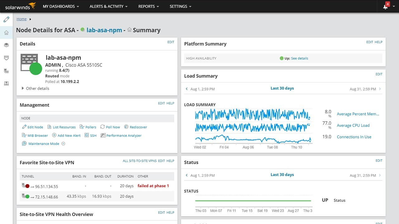 Cisco ASA Monitoring Tools - Cisco Firewall Management | SolarWinds