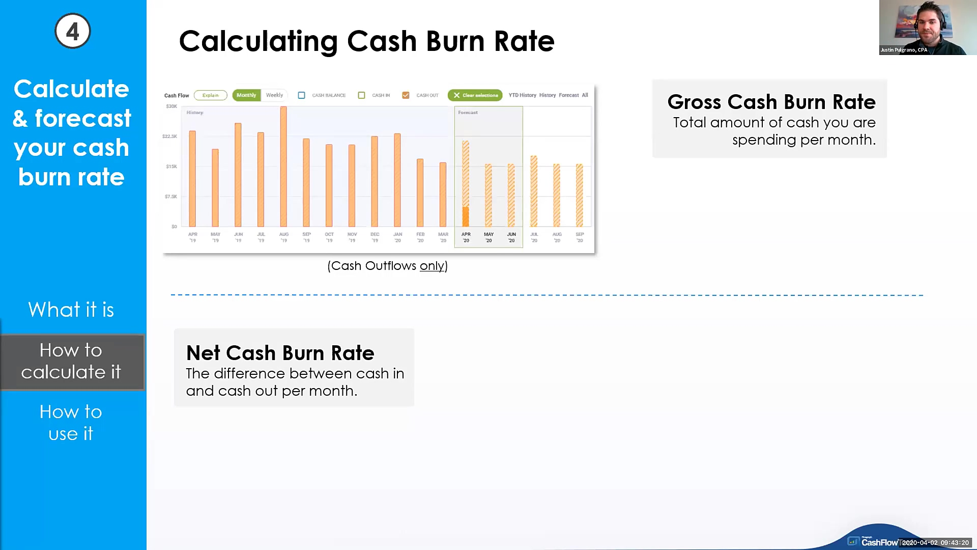 Calculate and forecast your cash burn rate