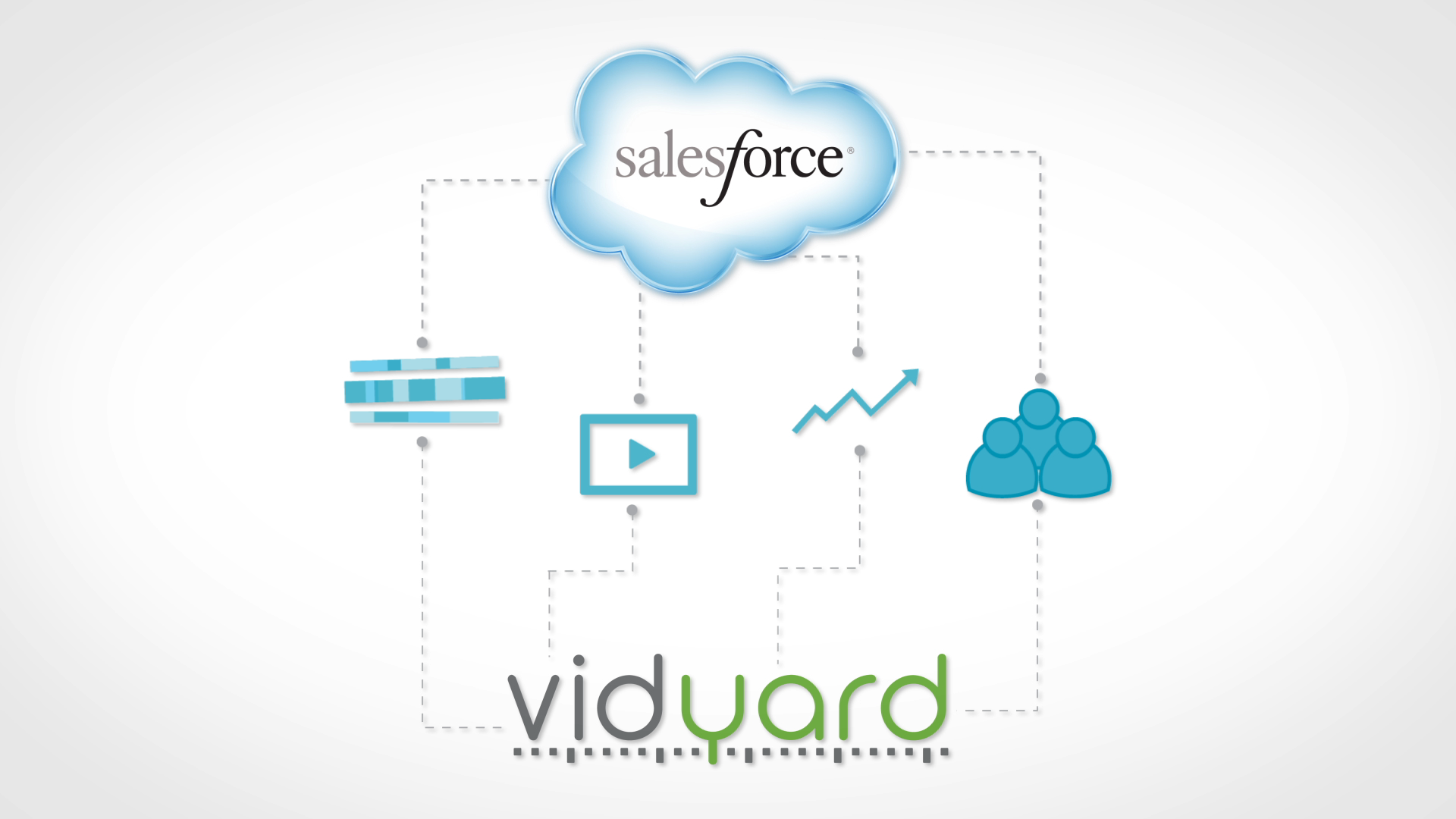 Say Hello to Video in Salesforce!