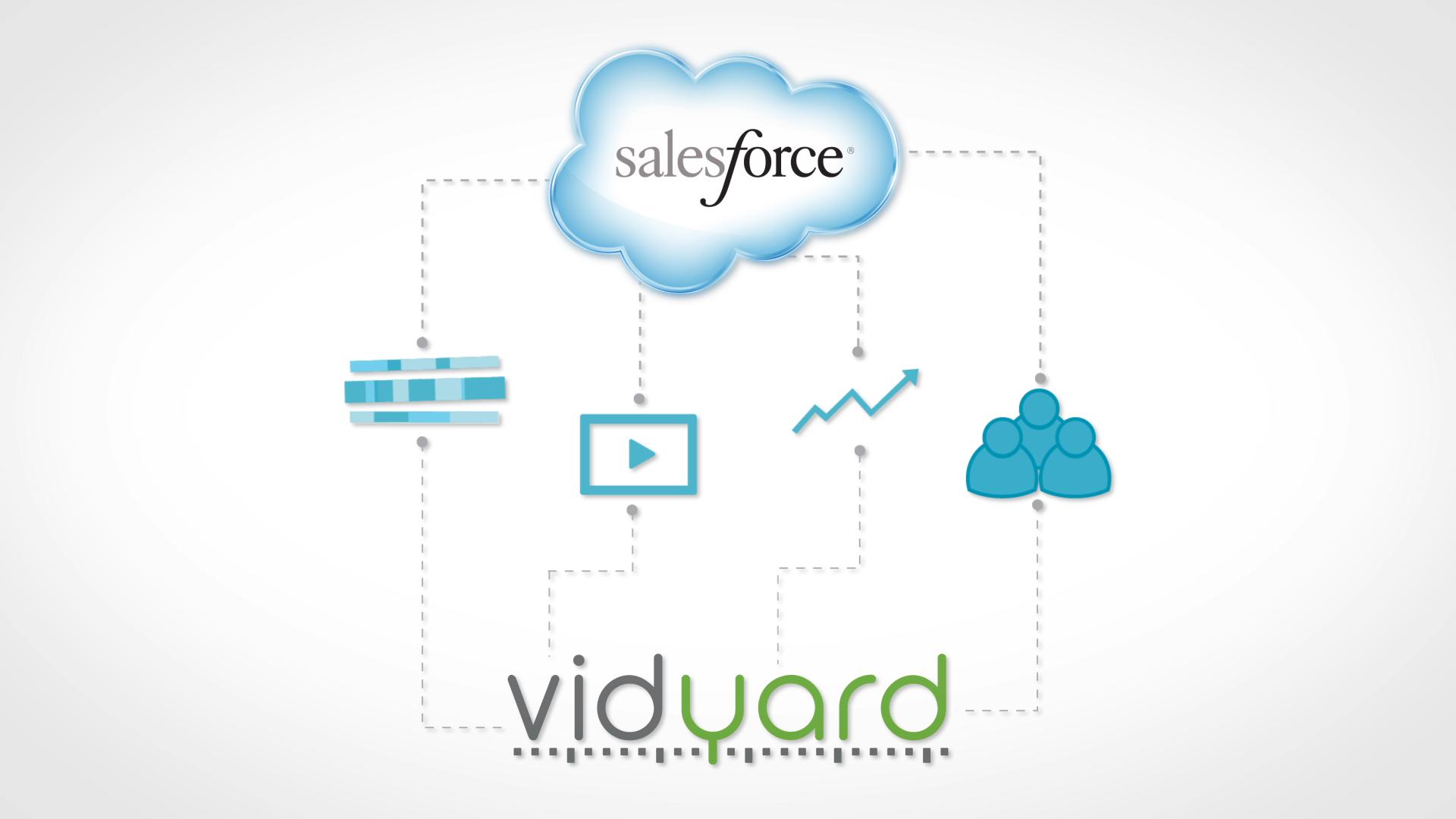 Vidyard & Salesforce