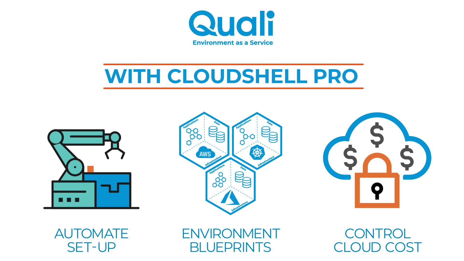 Leveraging Hybrid Cloud With CloudShell Pro 3