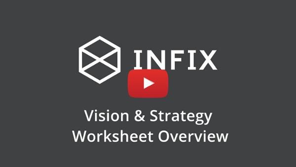 Infix Blog - What's Your Vision VS copy