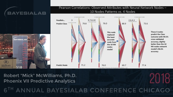 2018-11-02 BayesiaLab Conference McWilliams