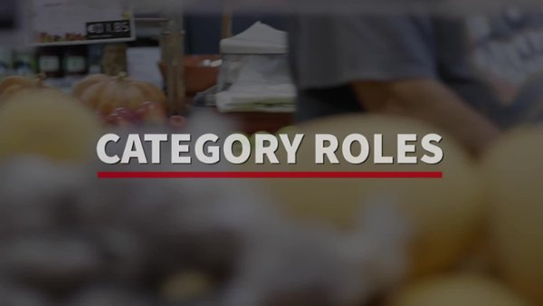 Strategic Importance of Category Roles