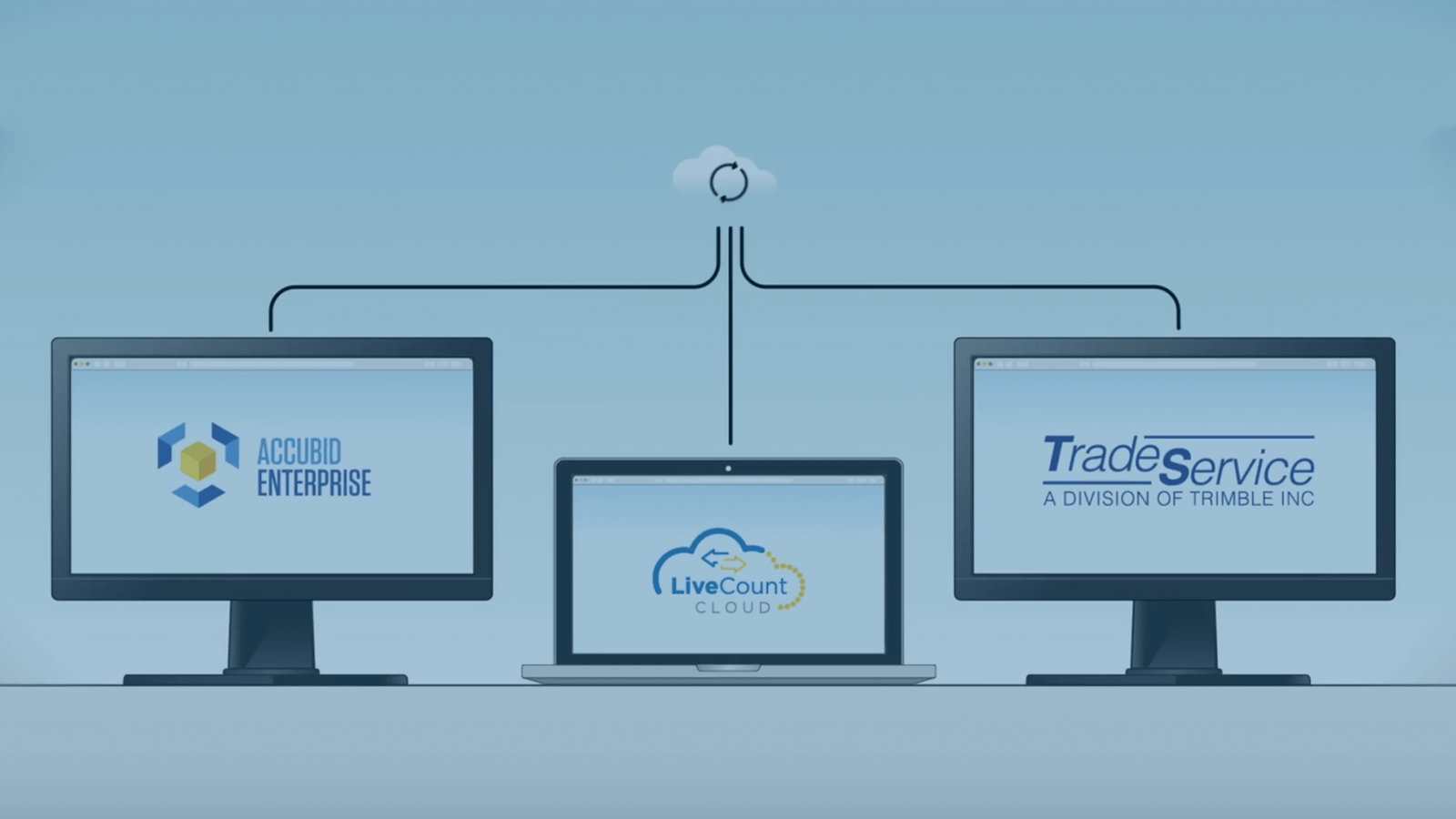 Accubid Anywhere Explainer