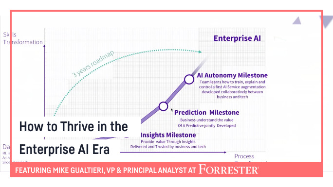 How to Thrive in the Enterprise AI Era by Forrester & Dataiku
