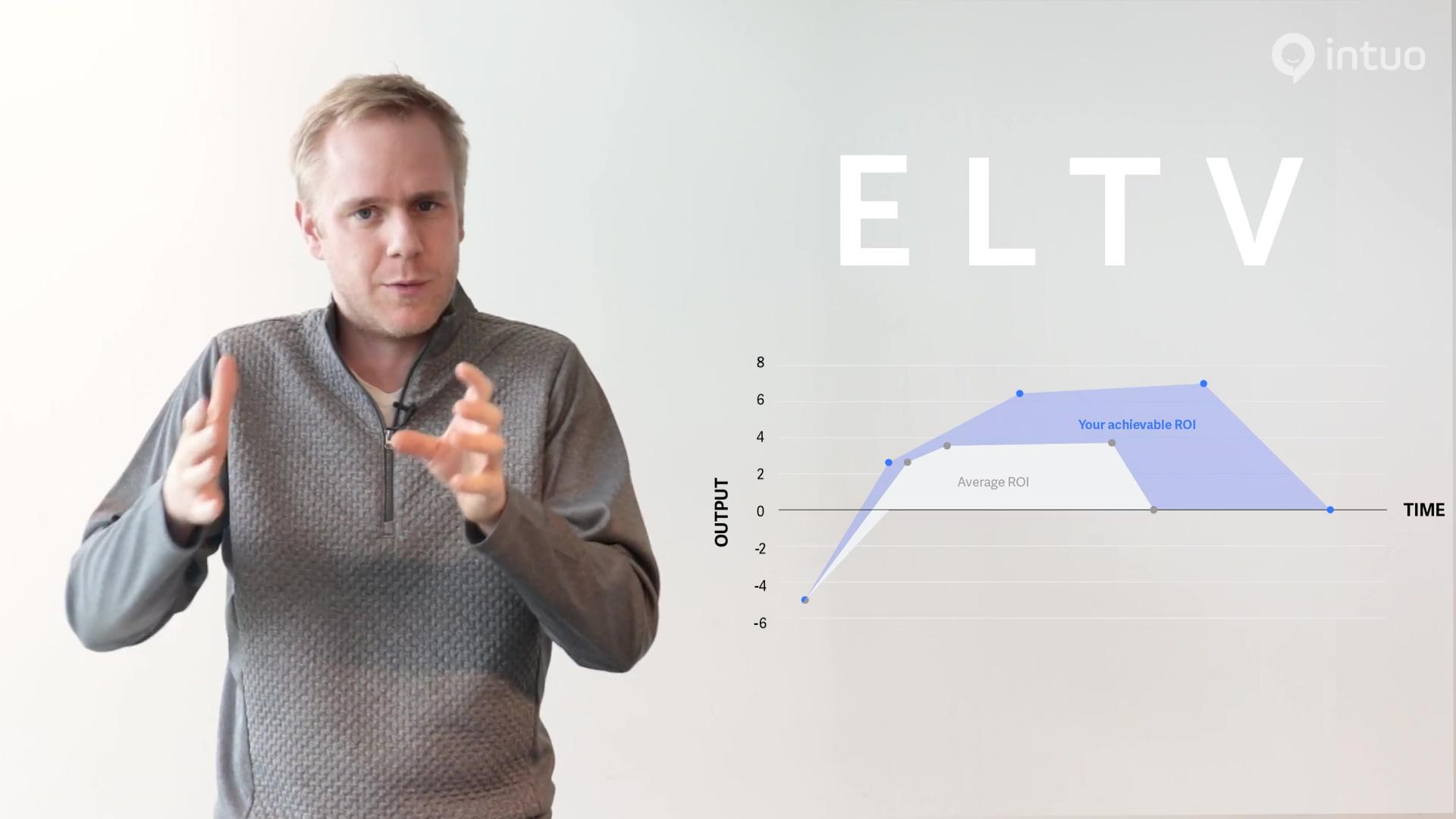 ELTV video short