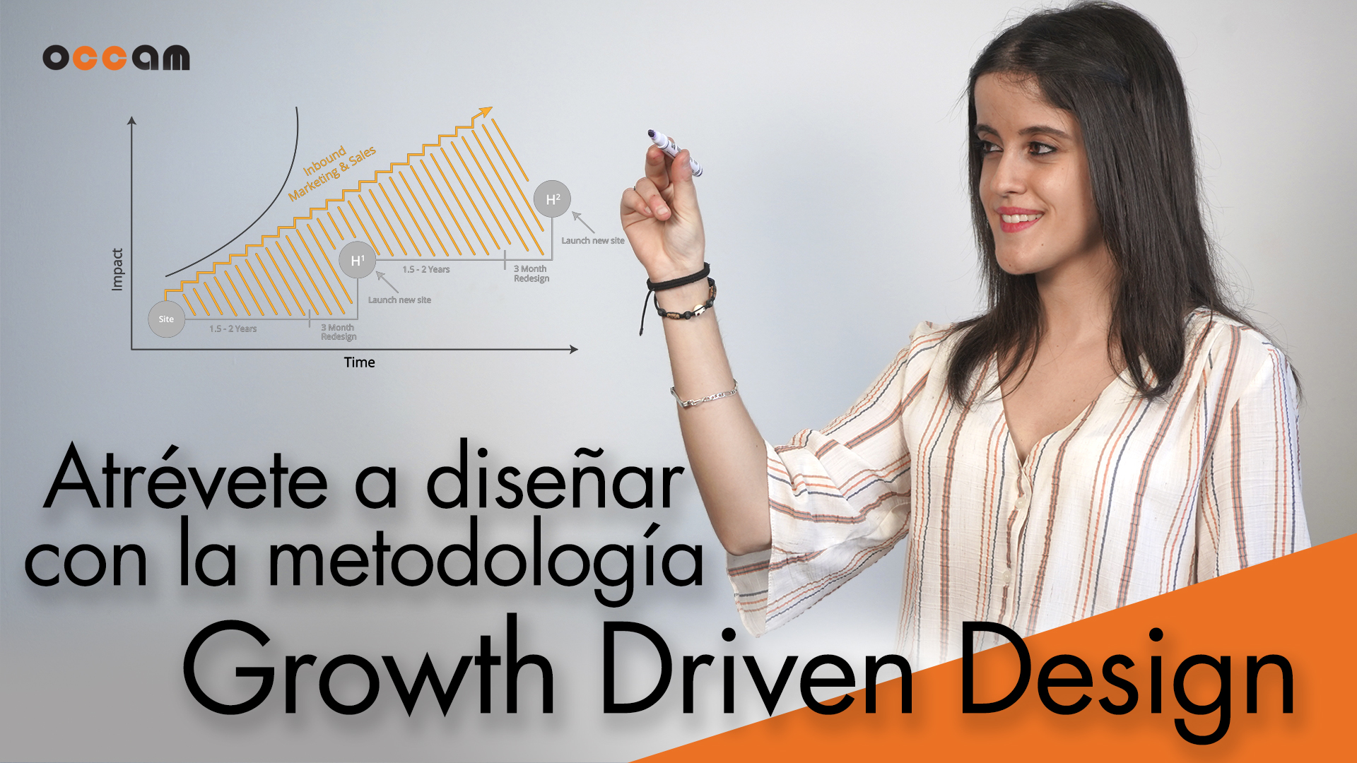 Revolucionando el diseño web con Growth Driven Design-1