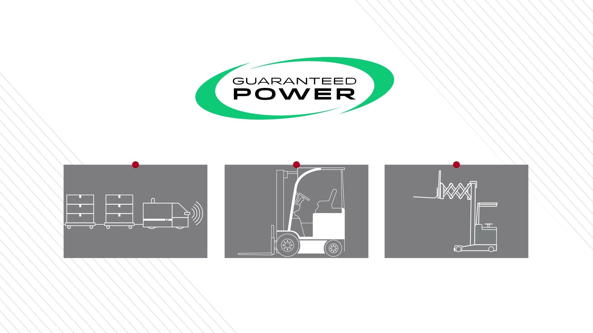 ABT Power - GuarenteedPOWER Video