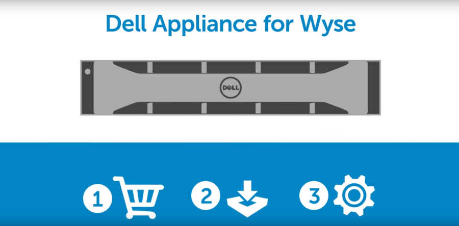 Dell Appliance for Wyse vWorkspace
