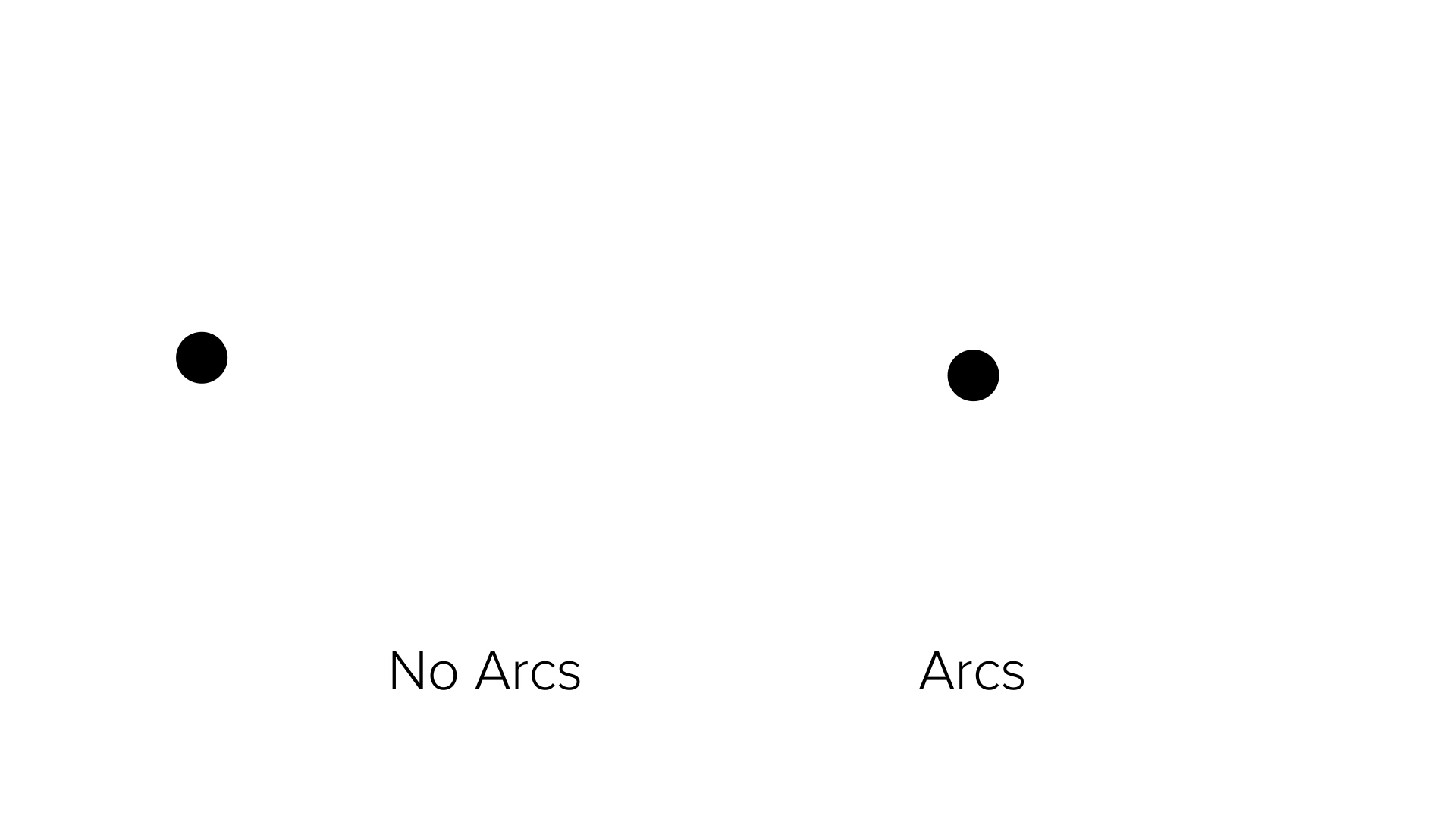 5-Principles-Motion-Design-Arcs-VMG-Studios
