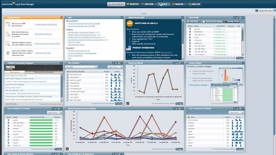 Security, Compliance, and Troubleshooting with SolarWinds Log & Event Manage