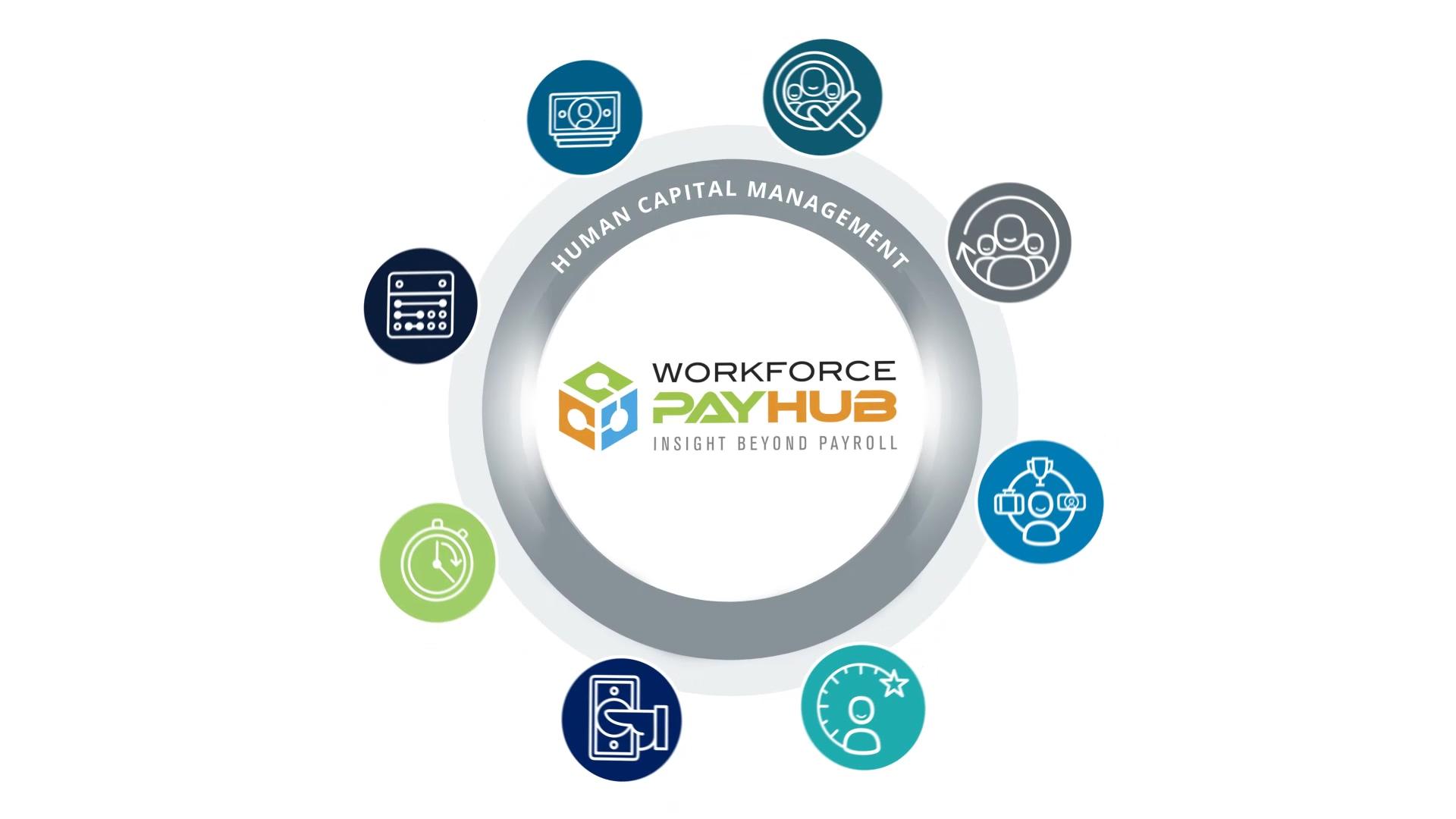 Workforce Payhub - WFR Video