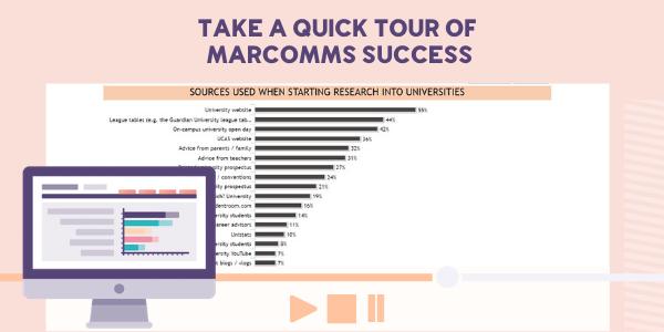 Marcomms Success Demo