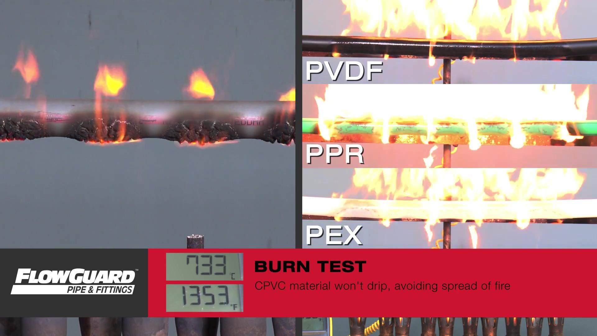 FlowGuard_Comparison_Burn_Test_EN