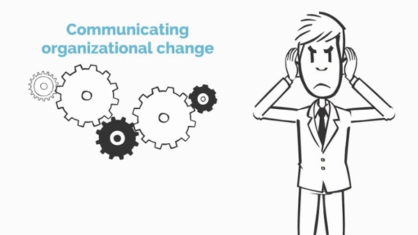 Change Management Solutions- Communicating Change with AIM-1