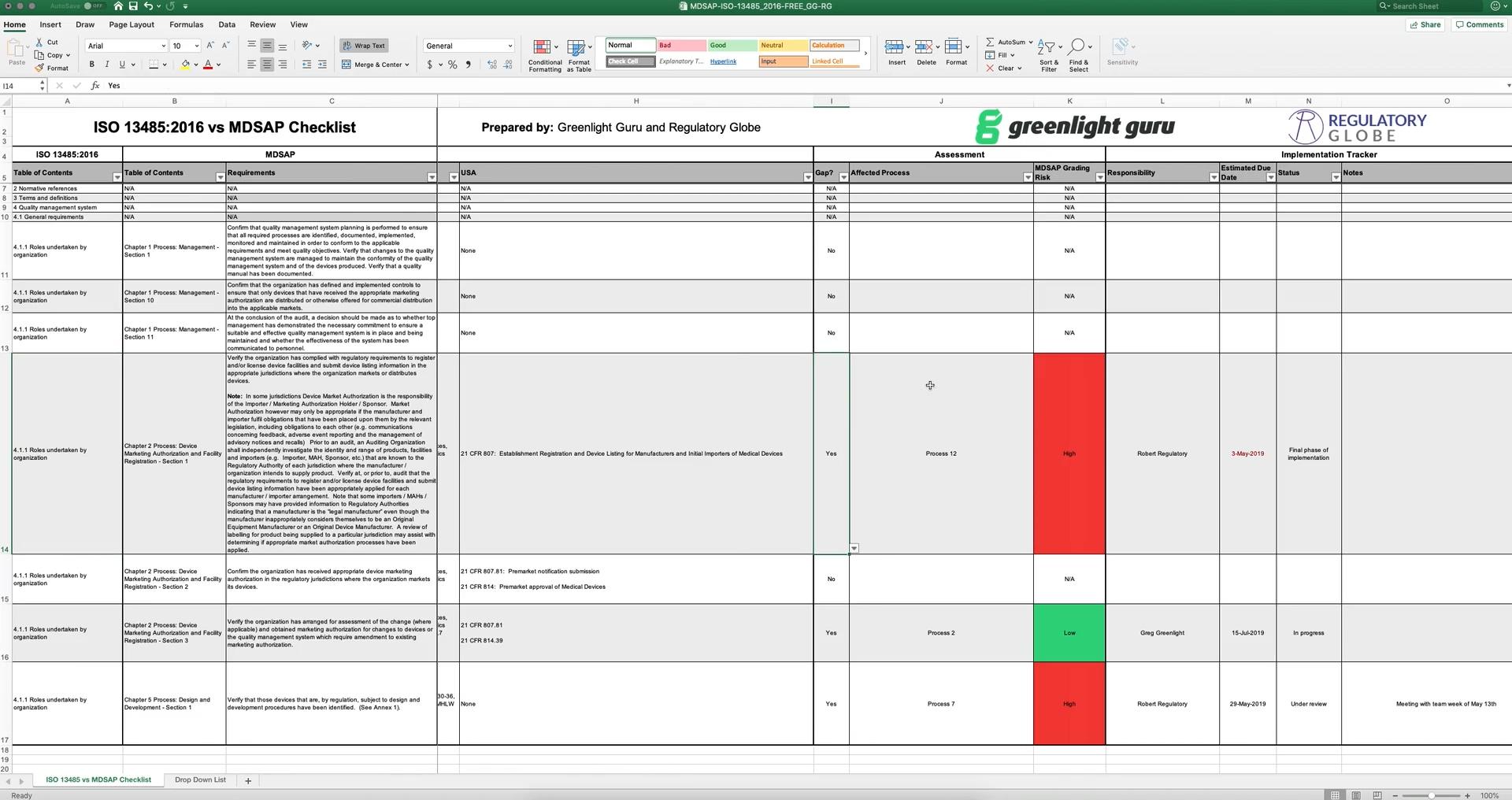 MDSAP vs. ISO 13485_2016 Gap Assessment Tool