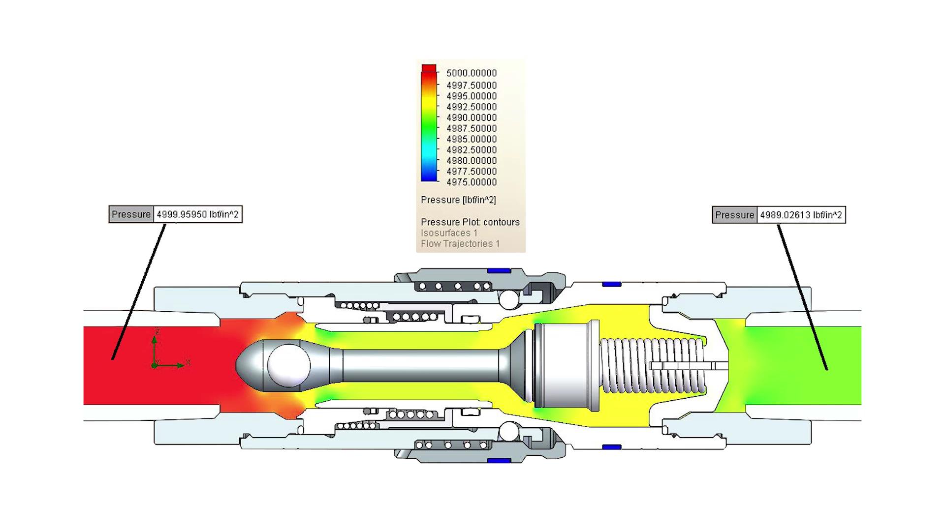 Dixon-DORS-Flow-Simulation