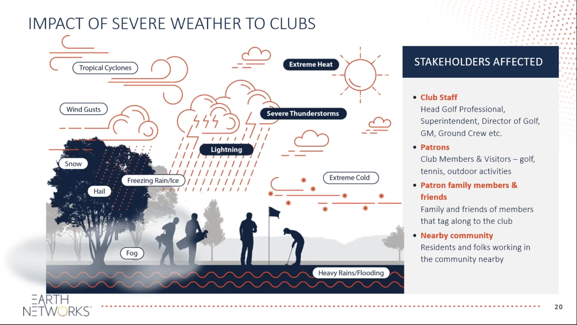 2018 PGA sections Webinar recording_Your Club Vs. The Weather – What are the 3 Pillars of an Effecti