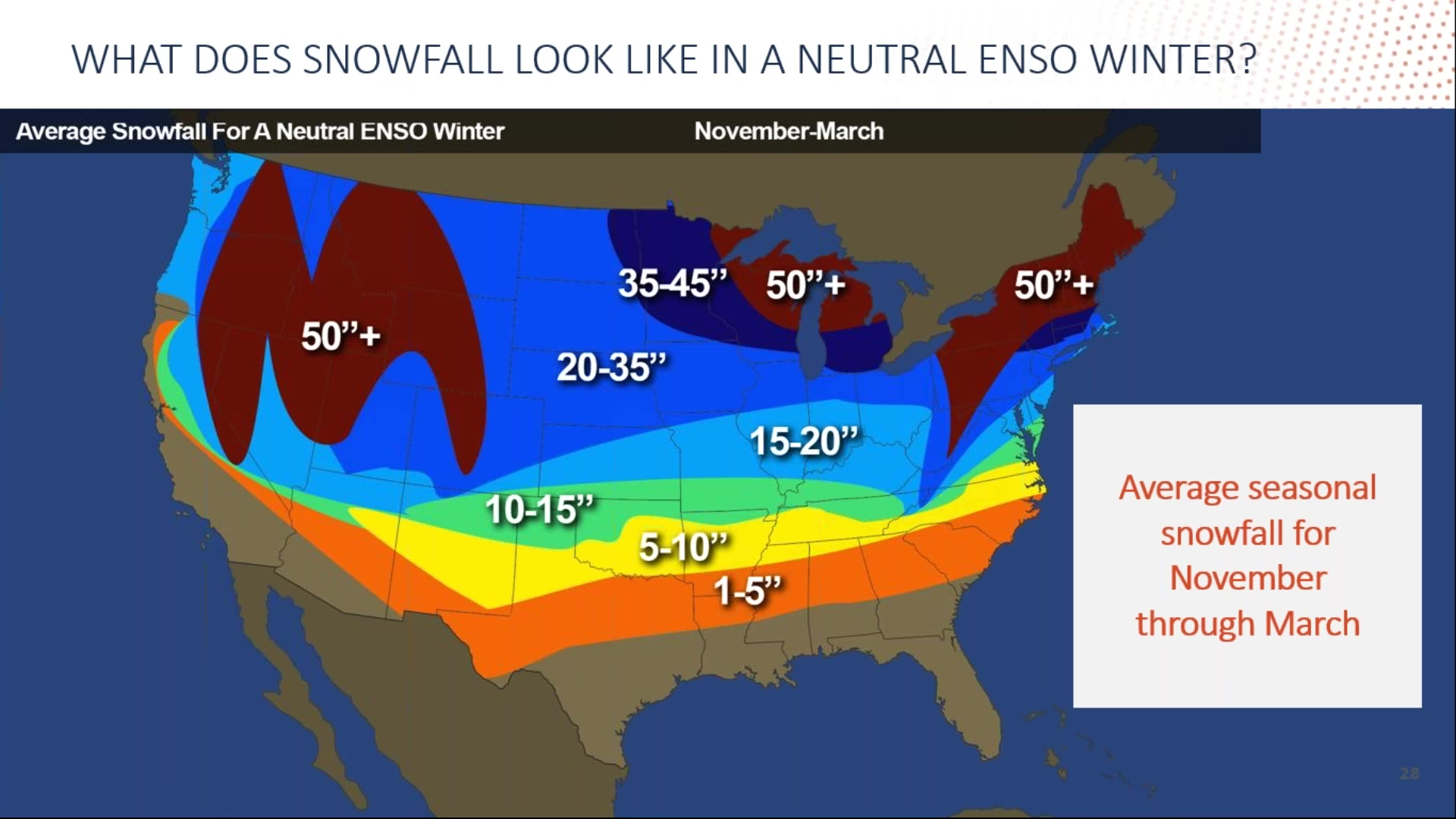 EARTH NETWORKS 2019-20 WINTER OUTLOOK