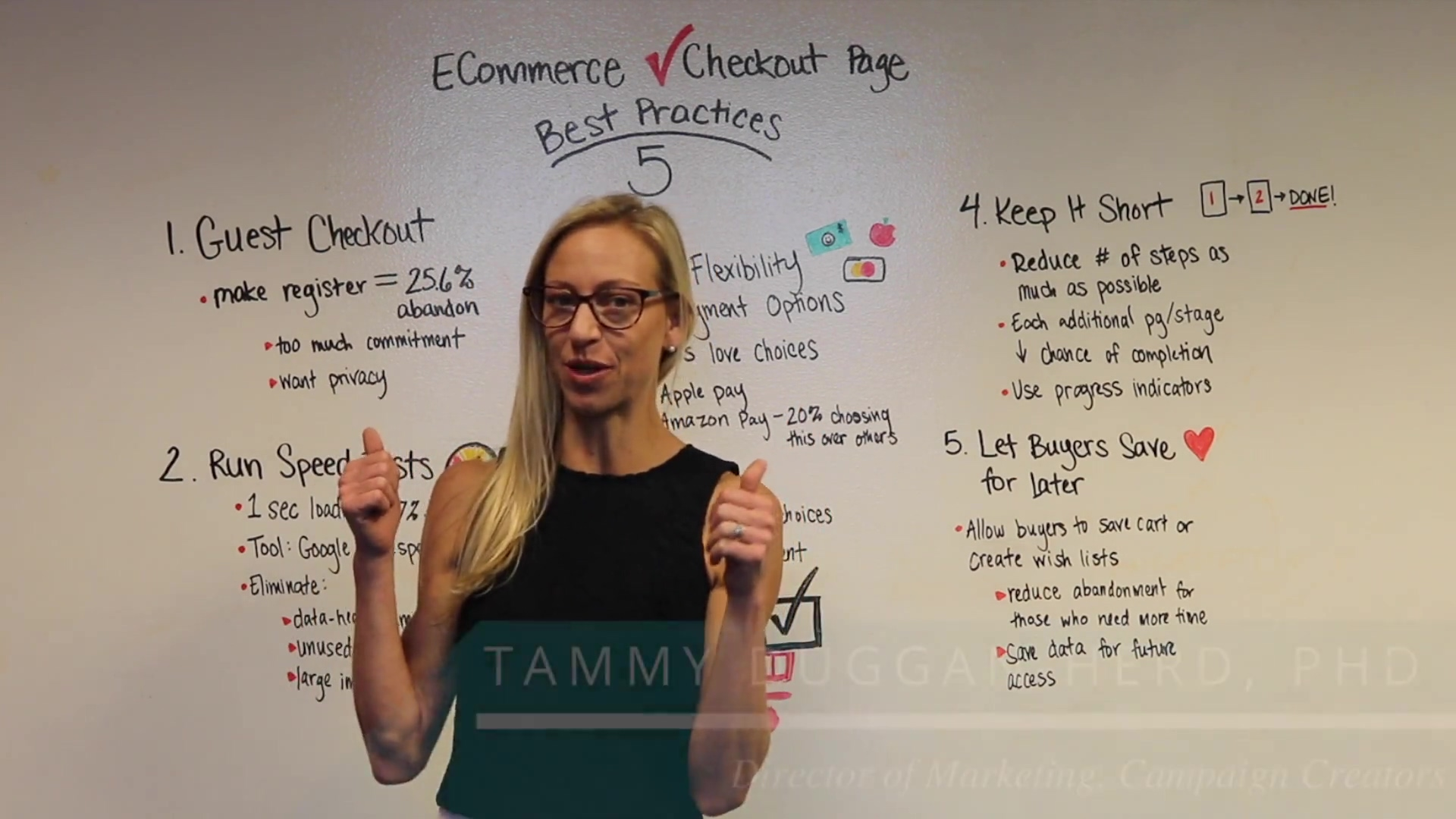 Whiteboard-Ecommerce-Checkout-Best-Practices-LinkedIn-3