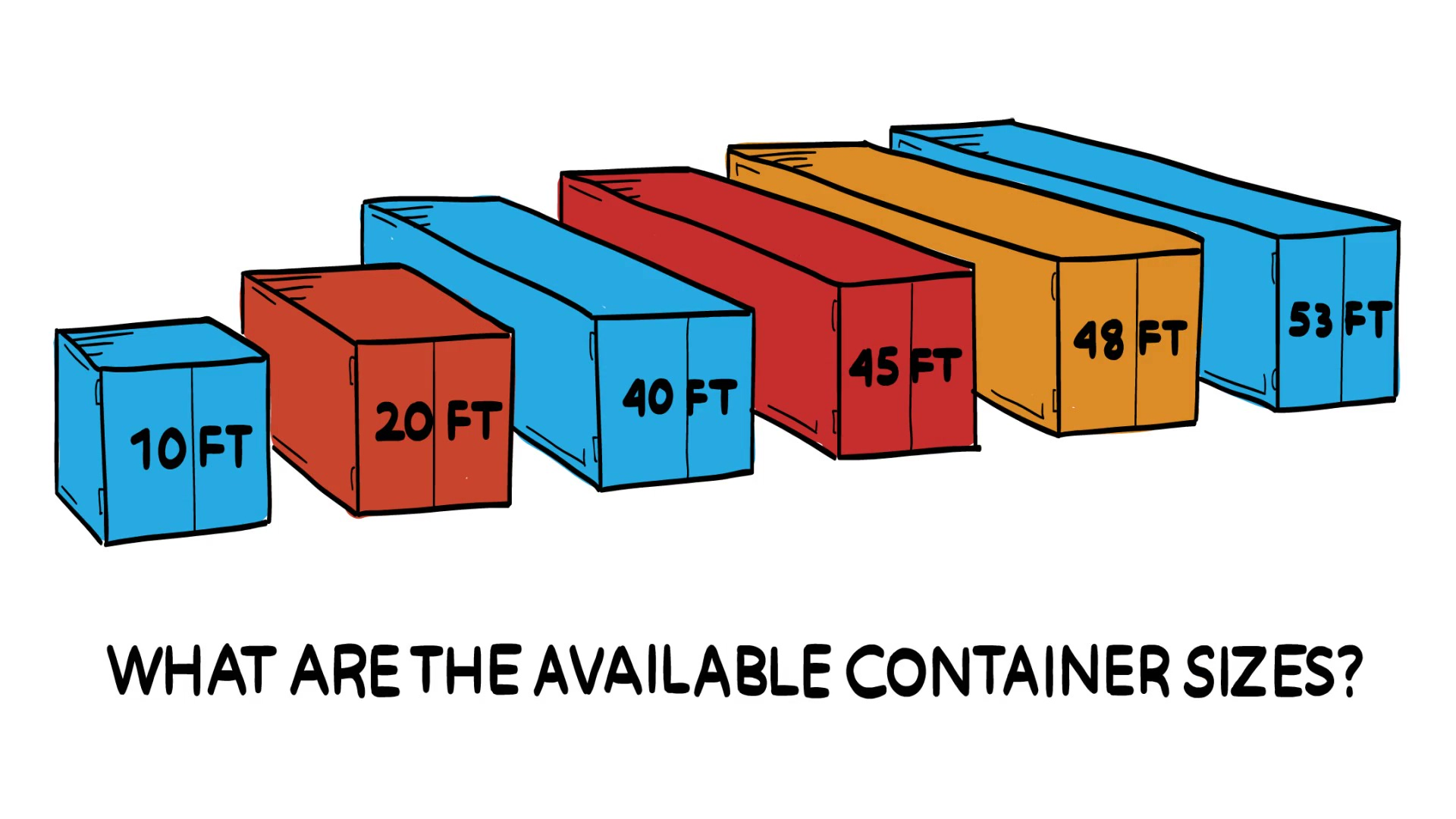 Container Discounts - Sizes