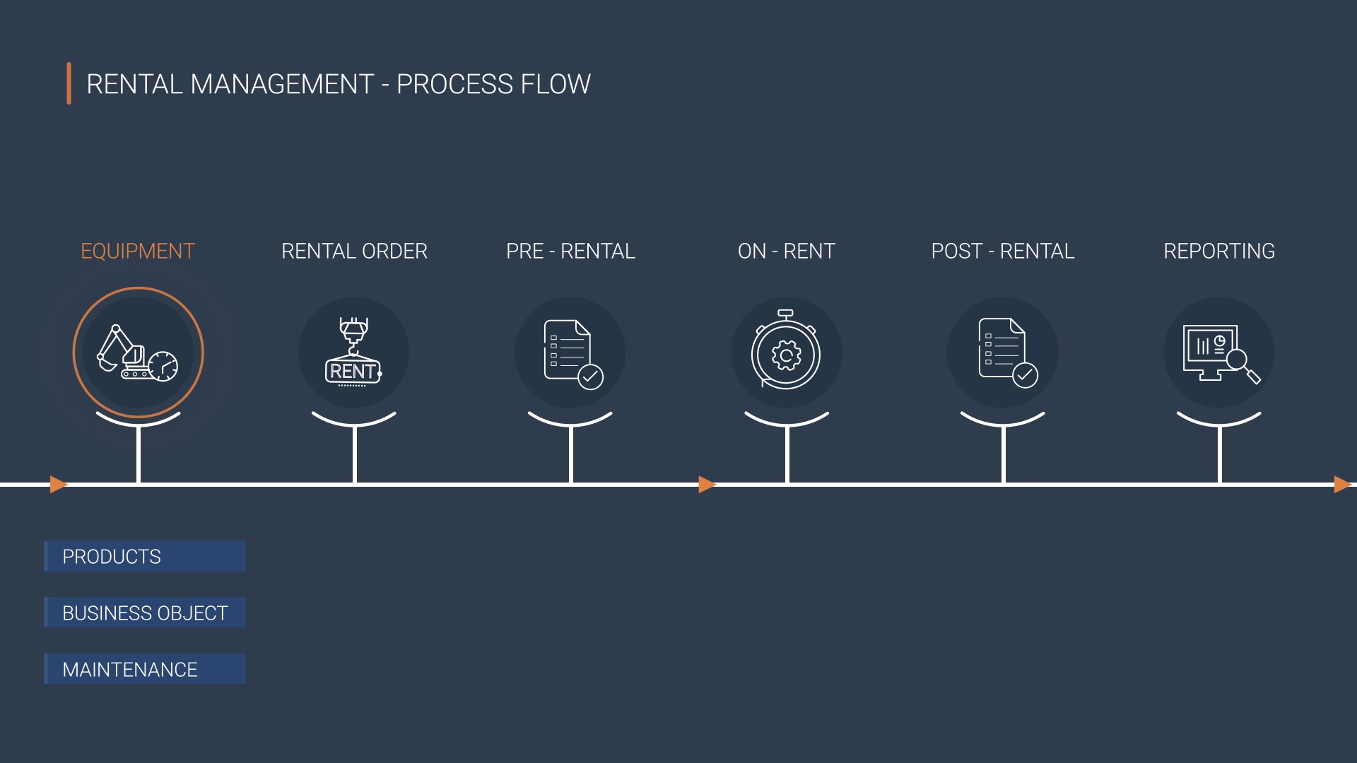 streamline-rental-demo-video-1