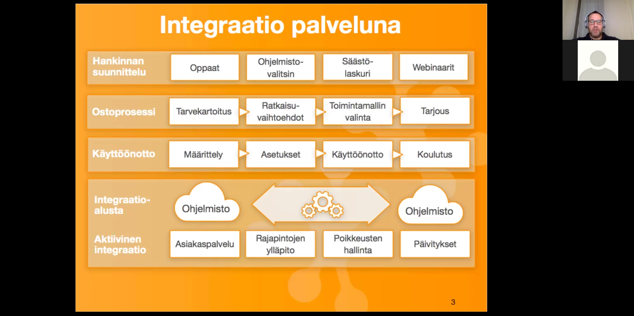 Nova-integraatiot