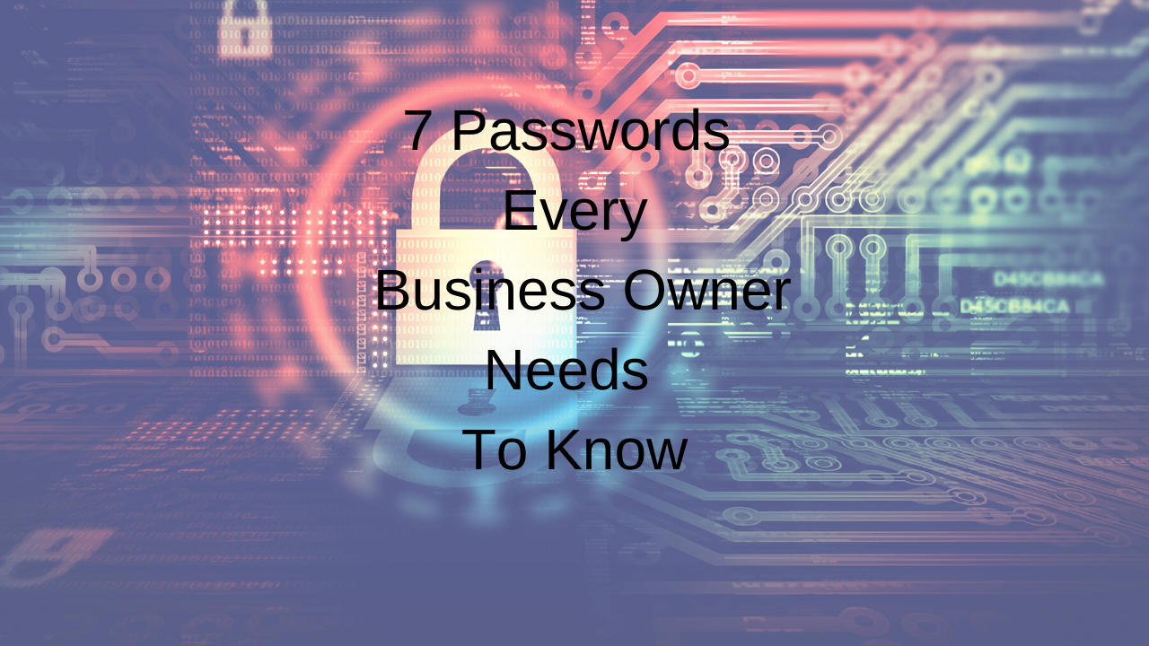 7 Passwords Every Business Owner Needs to Know Analytivs That Profit video