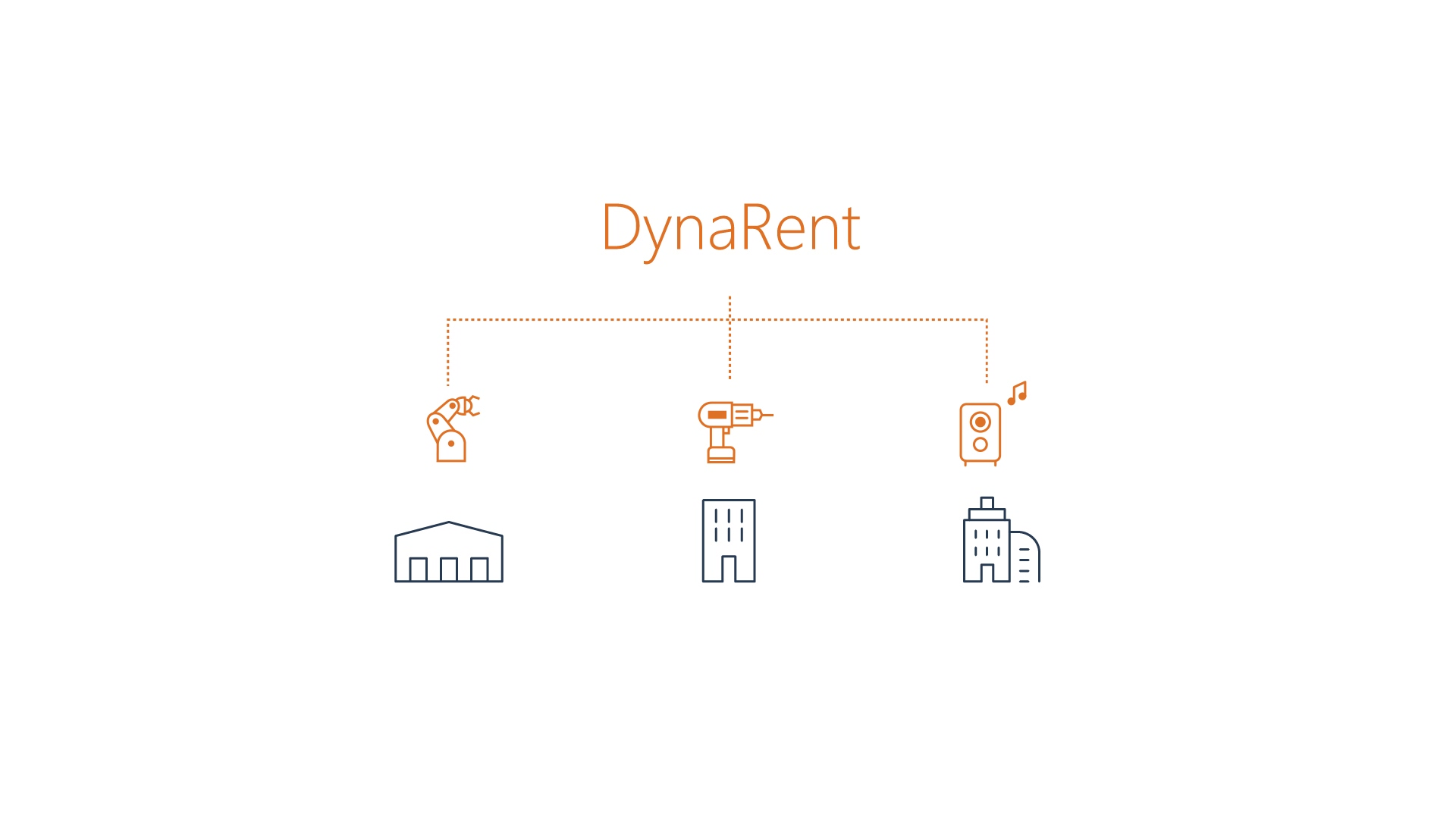 DynaRent Introduction Video