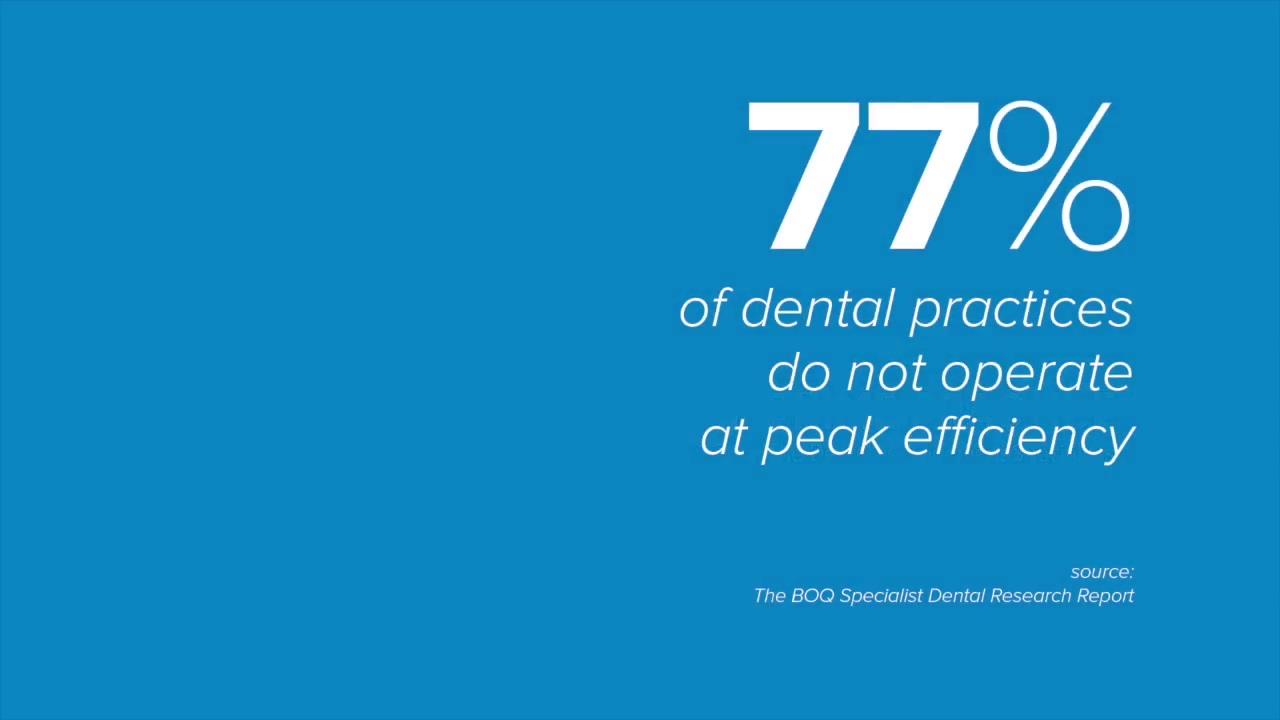 Knowing Your Gaps & Performing at Peak Efficiency
