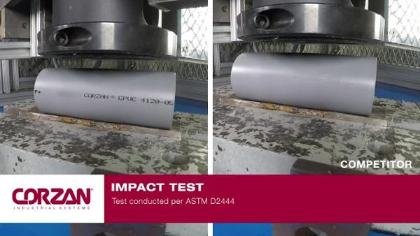 Corzan Ind Comparison Impact Test_02 (1)